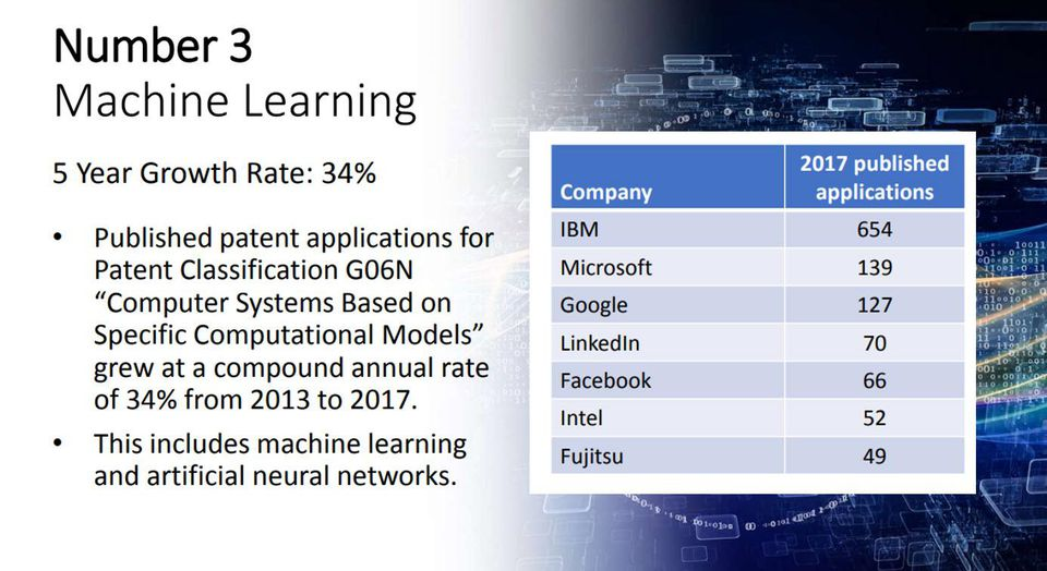 Machine Learning Growth Rate Diagram