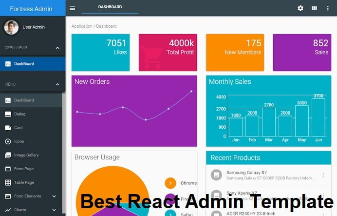 Top 15 React JS Admin Template 2020